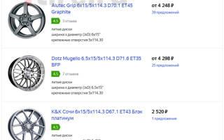 12 лучших производителей литых дисков – рейтинг 2018