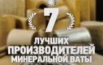 10 лучших производителей минеральной ваты — рейтинг 2020