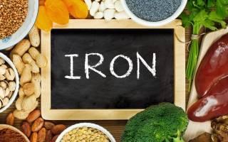 10 лучших препаратов с железом с Айхерб — рейтинг 2020