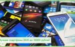 10 лучших смартфонов до 30000 рублей — рейтинг 2020