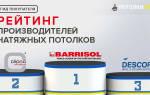 10 лучших фирм натяжных потолков в Санкт-Петербурге — рейтинг 2020
