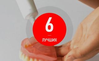 10 лучших кремов для фиксации зубных протезов – рейтинг 2020