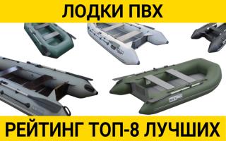 10 лучших алюминиевых лодок для рыбалки – рейтинг 2020