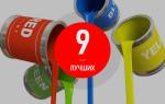 12 лучших красок для потолка и стен – рейтинг 2020