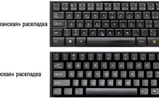 5 лучших комплектов клавиатура-мышь — рейтинг 2020