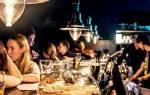 10 лучших ресторанов Казани – рейтинг 2020