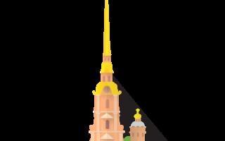 5 лучших панорамных ресторанов СПб – рейтинг 2020