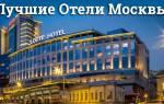 10 лучших гостиниц Москвы – рейтинг (ТОП-10)